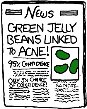 Jelly-beans-p-value